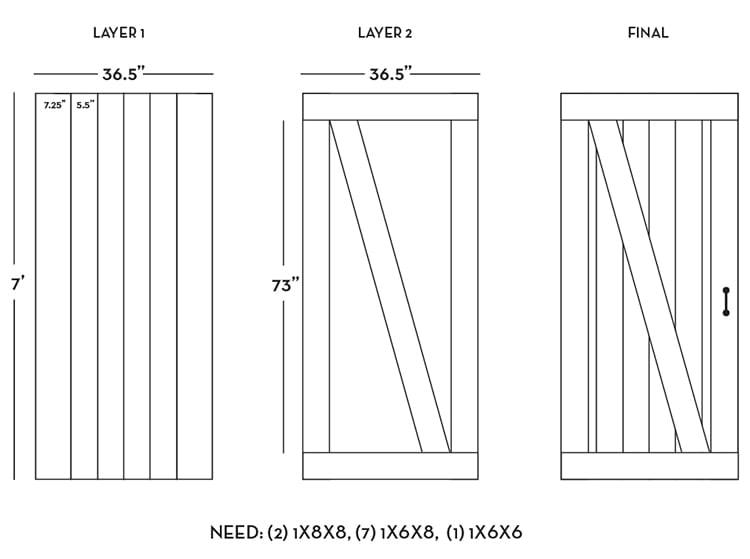 doorway schematic diy barn door plans   tutorial  diy barn door plans   tutorial