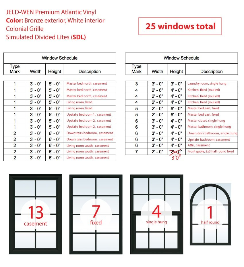 The Window Ing Guide Jenna Sue Design Blog