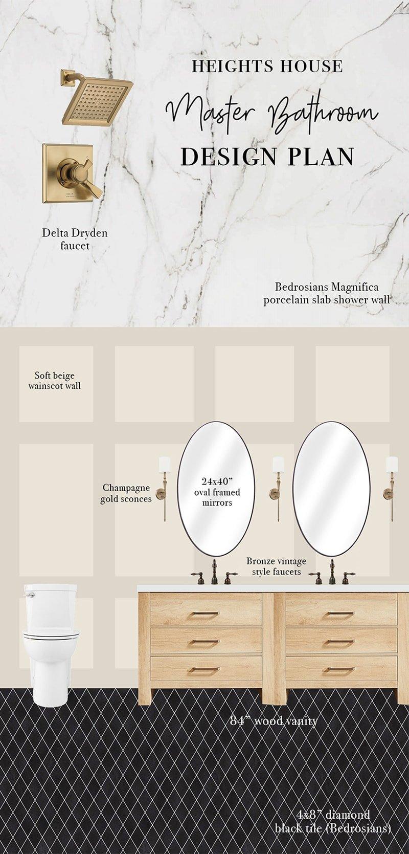 Heights House Master Bathroom Plan | Jenna Sue Design Blog