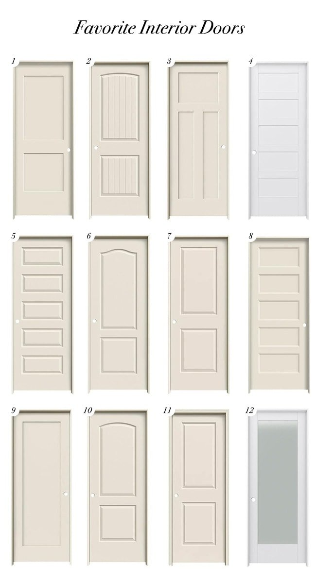 A Guide To Updating Your Doors And Hardware